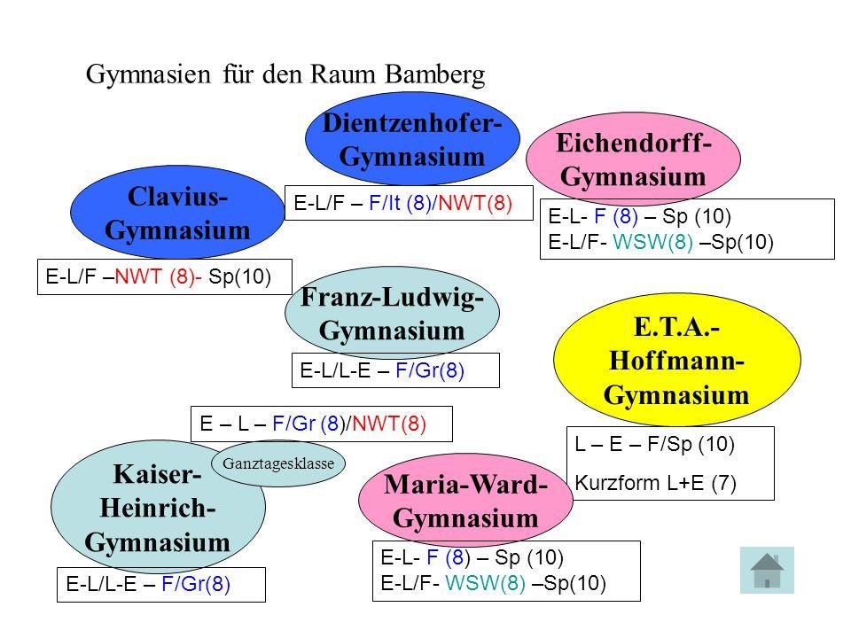 Gymnasien für den Raum Bamberg Clavius- Gymnasium E-L/F –NWT (8)- Sp(10) Dientzenhofer- Gymnasium E-L/F – F/It (8)/NWT(8) Franz-Ludwig- Gymnasium E-L/