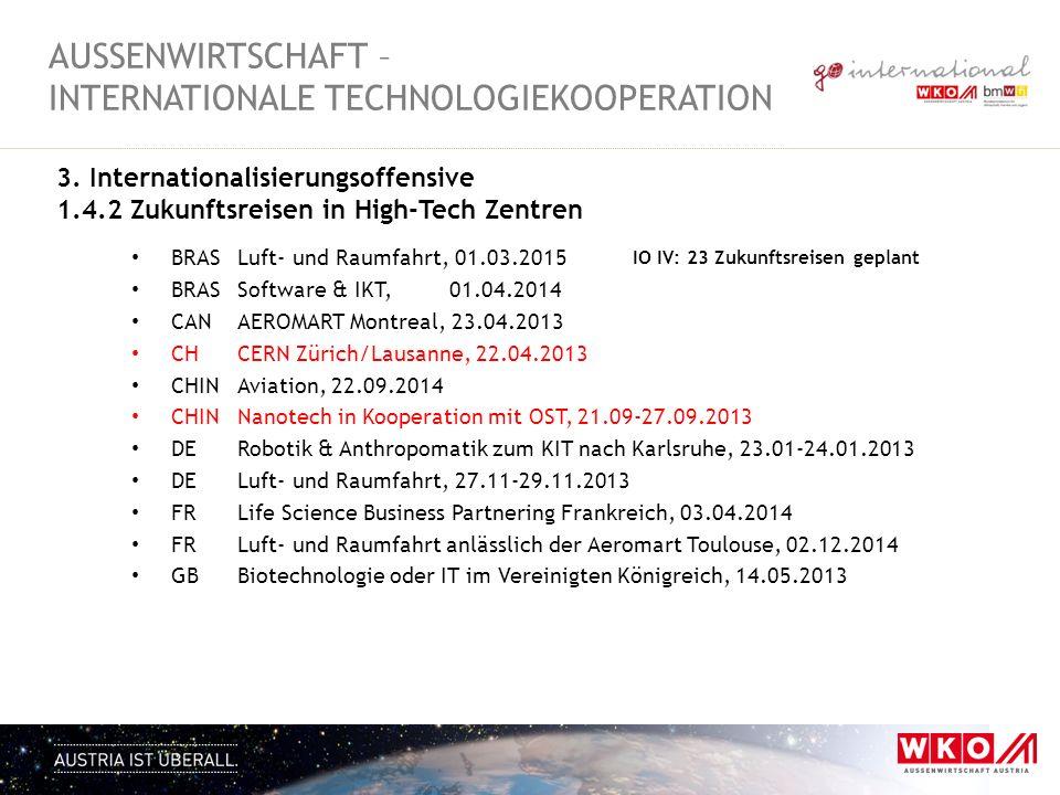 BRASLuft- und Raumfahrt, 01.03.2015 BRASSoftware & IKT,01.04.2014 CANAEROMART Montreal, 23.04.2013 CHCERN Zürich/Lausanne, 22.04.2013 CHINAviation, 22