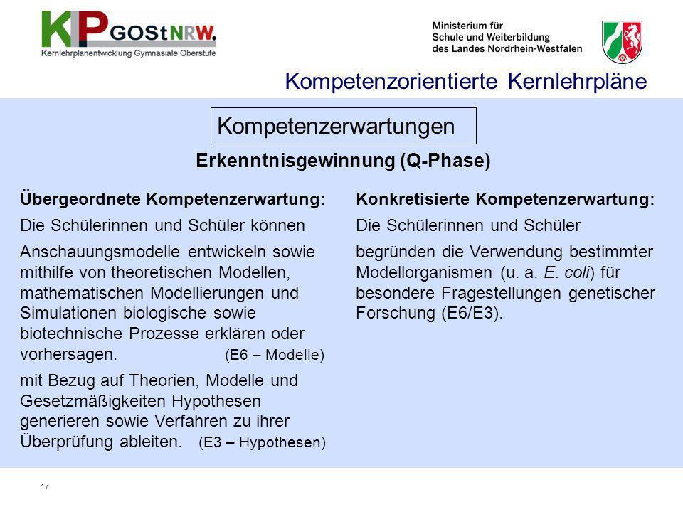 Erkenntnisgewinnung (Q-Phase) Kompetenzorientierte Kernlehrpläne Kompetenzerwartungen Übergeordnete Kompetenzerwartung: Die Schülerinnen und Schüler k