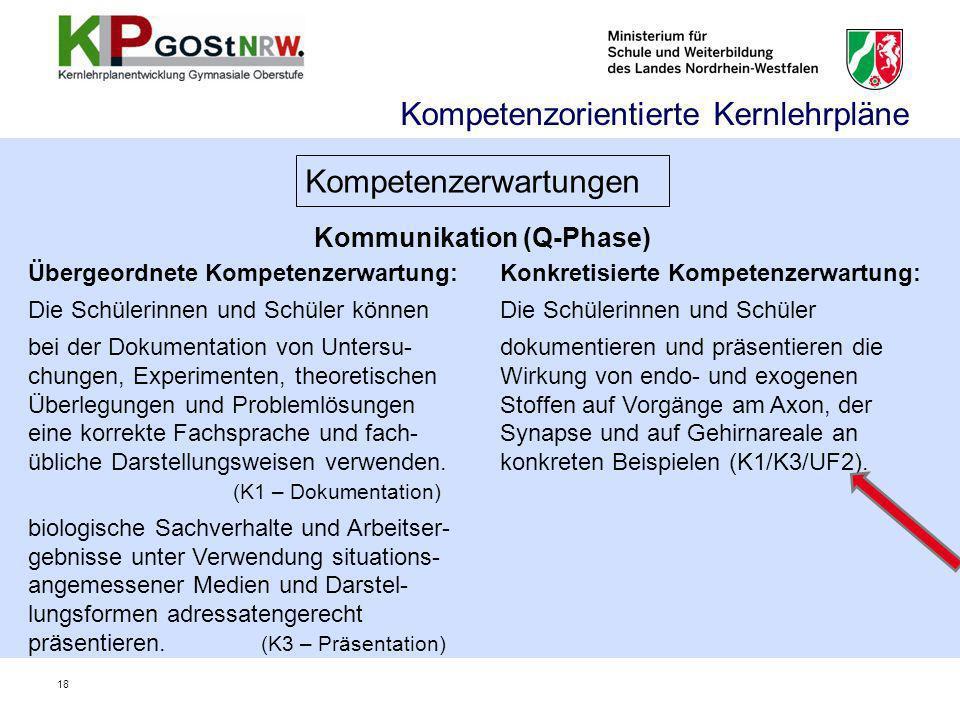 Kommunikation (Q-Phase) Kompetenzorientierte Kernlehrpläne Kompetenzerwartungen Übergeordnete Kompetenzerwartung: Die Schülerinnen und Schüler können