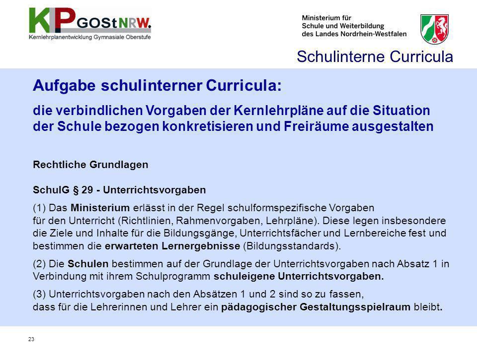 Aufgabe schulinterner Curricula: die verbindlichen Vorgaben der Kernlehrpläne auf die Situation der Schule bezogen konkretisieren und Freiräume ausges