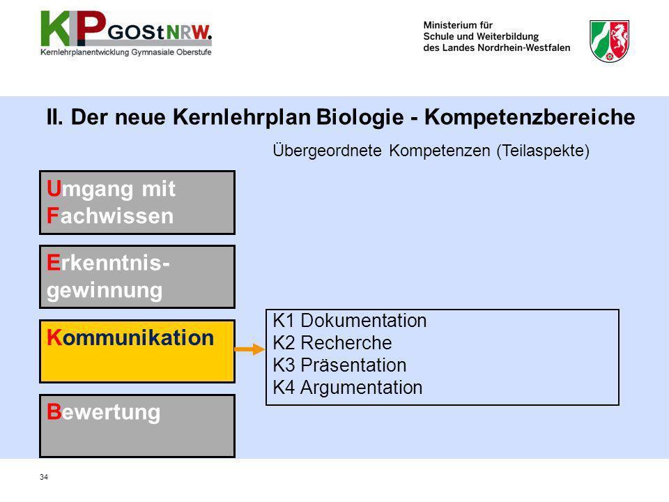 II. Der neue Kernlehrplan Biologie - Kompetenzbereiche K1 Dokumentation K2 Recherche K3 Präsentation K4 Argumentation Umgang mit Fachwissen Erkenntnis