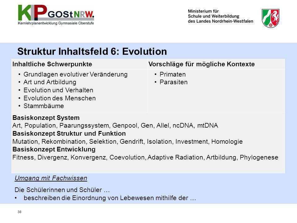Struktur Inhaltsfeld 6: Evolution Inhaltliche SchwerpunkteVorschläge für mögliche Kontexte Grundlagen evolutiver Veränderung Art und Artbildung Evolut