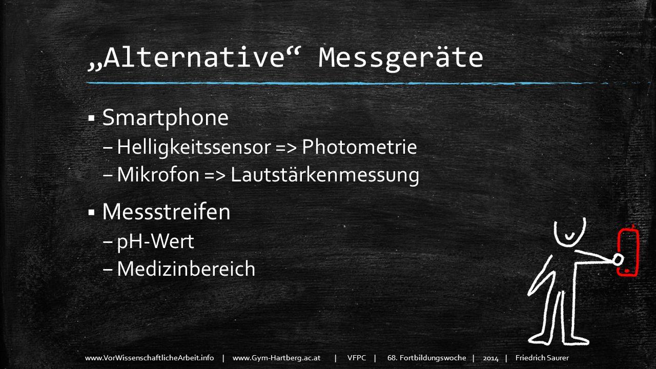www.VorWissenschaftlicheArbeit.info | www.Gym-Hartberg.ac.at | VFPC | 68. Fortbildungswoche | 2014 | Friedrich Saurer Alternative Messgeräte Smartphon