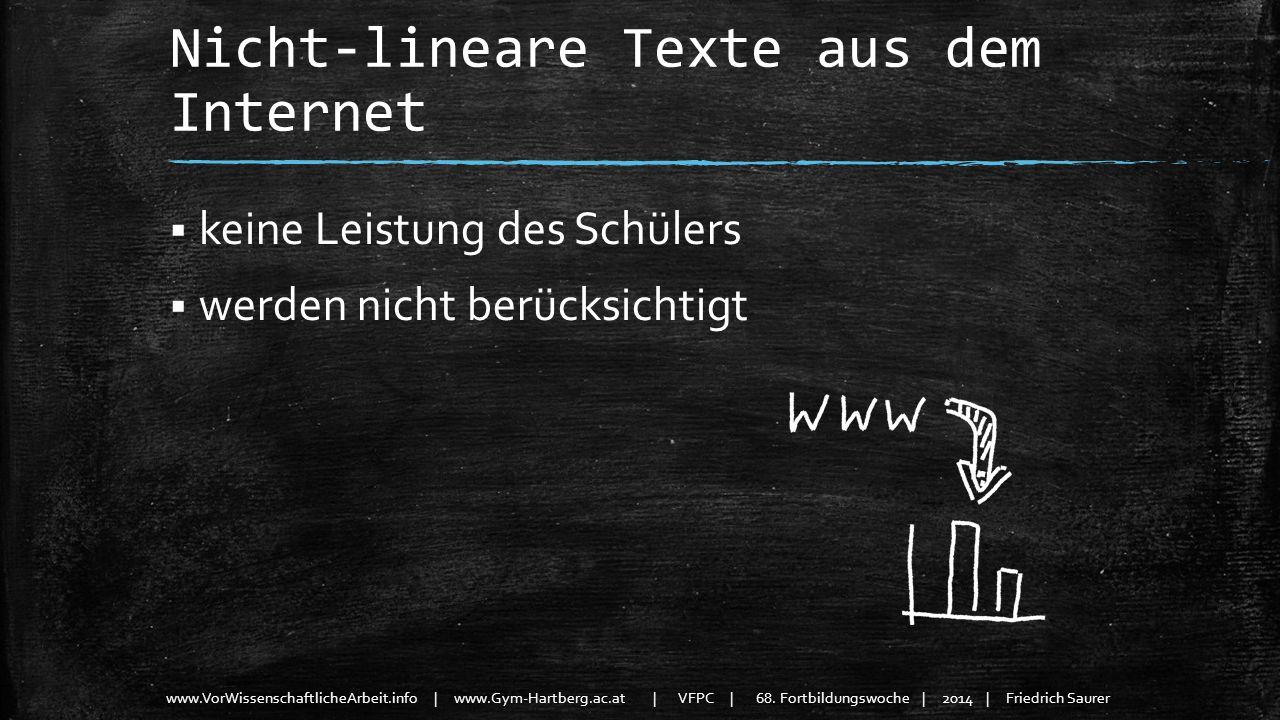 www.VorWissenschaftlicheArbeit.info | www.Gym-Hartberg.ac.at | VFPC | 68. Fortbildungswoche | 2014 | Friedrich Saurer Nicht-lineare Texte aus dem Inte