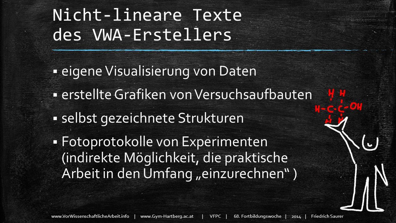 www.VorWissenschaftlicheArbeit.info | www.Gym-Hartberg.ac.at | VFPC | 68. Fortbildungswoche | 2014 | Friedrich Saurer Nicht-lineare Texte des VWA-Erst