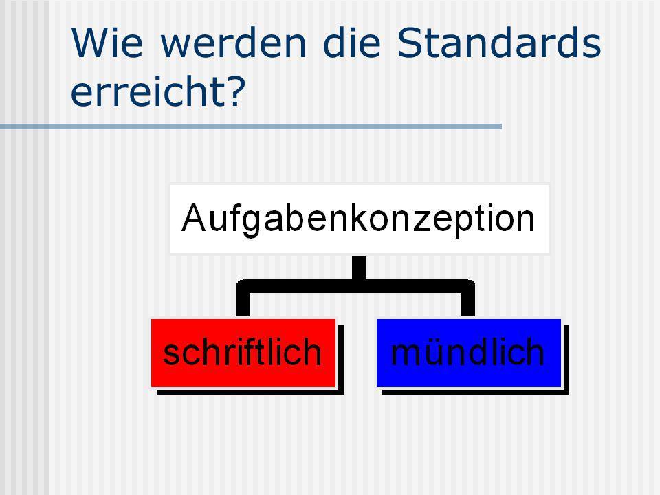 Wie werden die Standards erreicht? Anforderungs bereich I Anforderungs bereich II Anforderungs bereich III Kenntnisse, die für die Bearbeitung der Auf