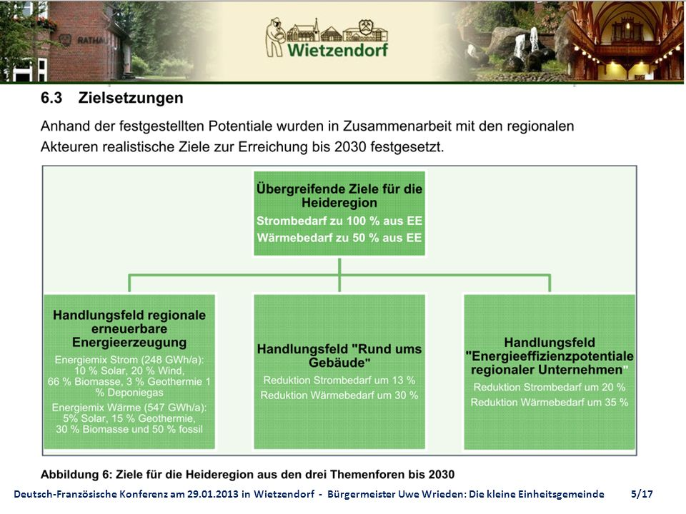 Deutsch-Französische Konferenz am 29.01.2013 in Wietzendorf - Bürgermeister Uwe Wrieden: Die kleine Einheitsgemeinde 5/17