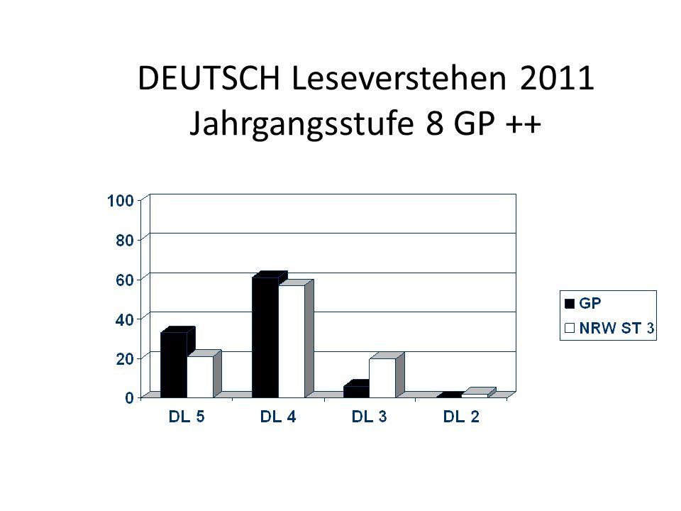 DEUTSCH Leseverstehen 2011 8 A GP ++