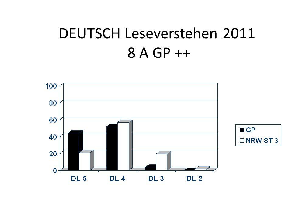 MATHEMATIK 2011 Jahrgangsstufe 8 GP ++