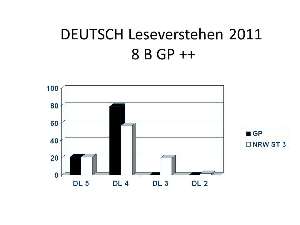 DEUTSCH Leseverstehen 2011 8 C GP ++