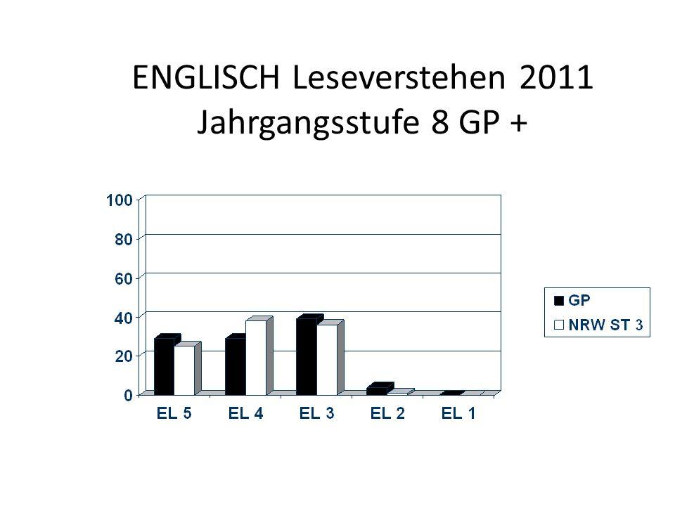 ENGLISCH Leseverstehen 2011 Jahrgangsstufe 8 GP +