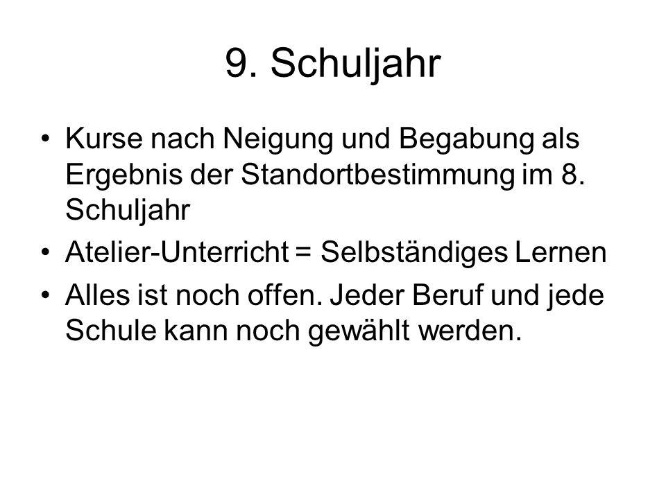 9.Schuljahr Kurse nach Neigung und Begabung als Ergebnis der Standortbestimmung im 8.