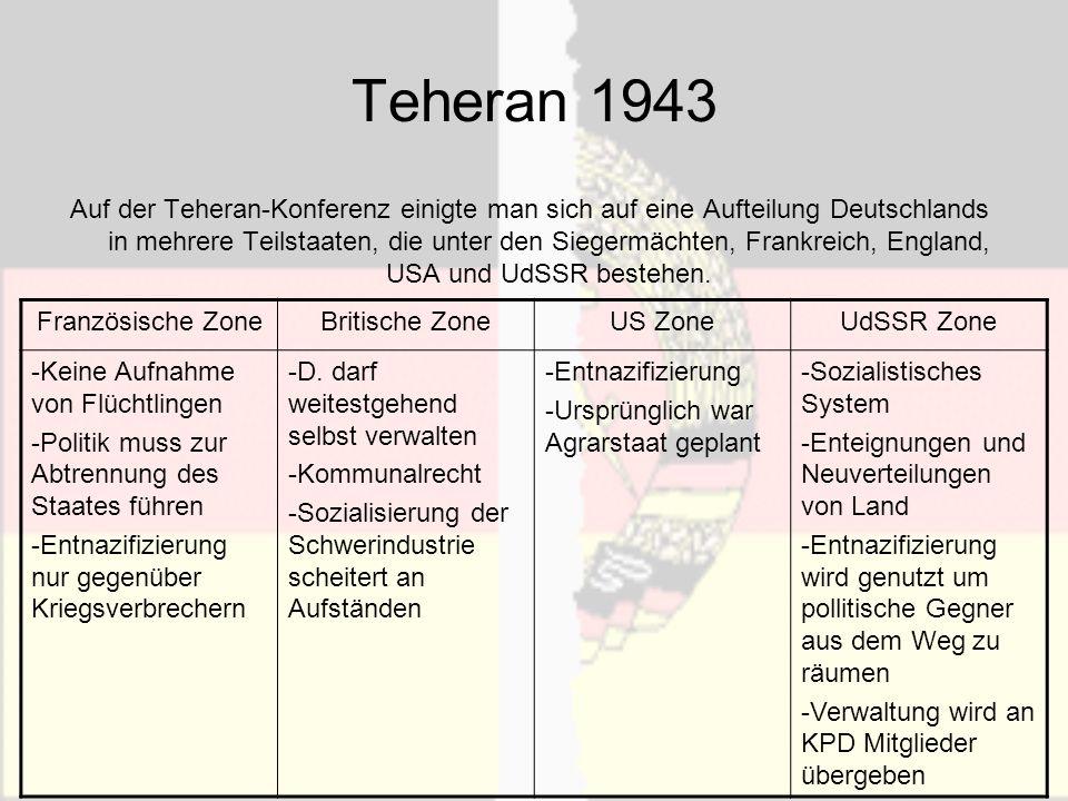 Teheran 1943 Auf der Teheran-Konferenz einigte man sich auf eine Aufteilung Deutschlands in mehrere Teilstaaten, die unter den Siegermächten, Frankrei