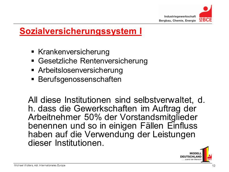 Michael Wolters, Abt. Internationales.Europa 13 Sozialversicherungssystem I Krankenversicherung Gesetzliche Rentenversicherung Arbeitslosenversicherun