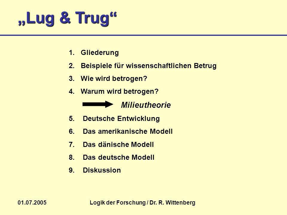 Lug & Trug 01.07.2005Logik der Forschung / Dr. R. Wittenberg 1. Gliederung 2. Beispiele für wissenschaftlichen Betrug 3. Wie wird betrogen? 4. Warum w