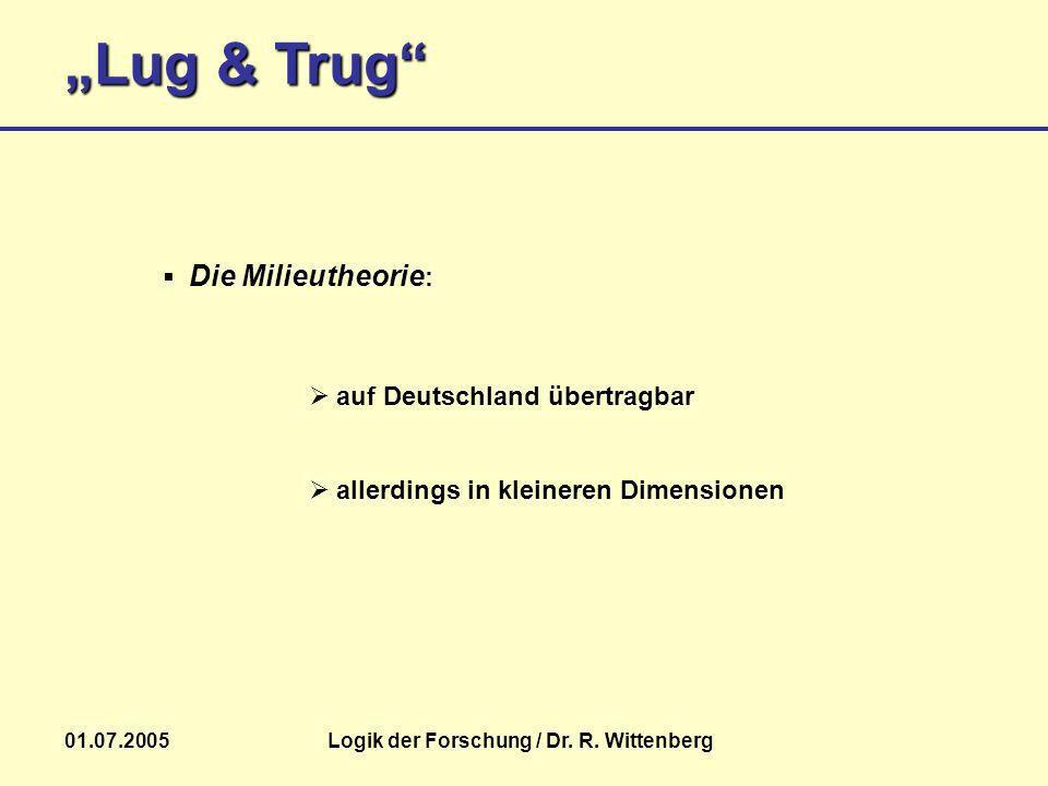 Lug & Trug 01.07.2005Logik der Forschung / Dr. R. Wittenberg auf Deutschland übertragbar allerdings in kleineren Dimensionen Die Milieutheorie :