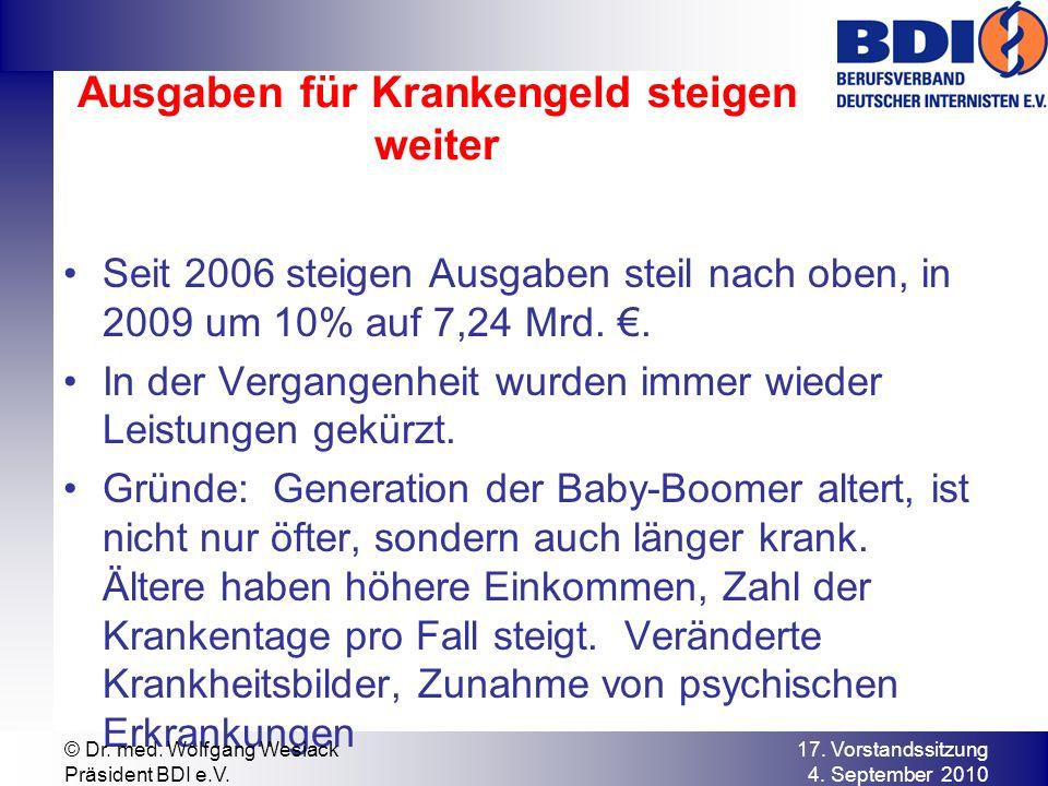 17. Vorstandssitzung 4. September 2010 © Dr. med. Wolfgang Wesiack Präsident BDI e.V.