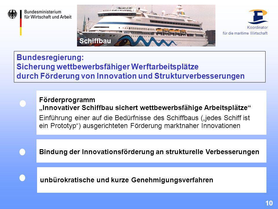 Bundesregierung: Sicherung wettbewerbsfähiger Werftarbeitsplätze durch Förderung von Innovation und Strukturverbesserungen 10 Förderprogramm Innovativ