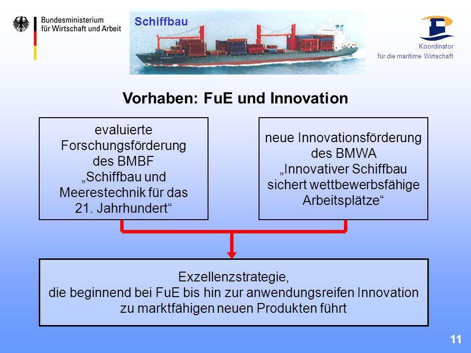 11 evaluierte Forschungsförderung des BMBF Schiffbau und Meerestechnik für das 21. Jahrhundert neue Innovationsförderung des BMWA Innovativer Schiffba