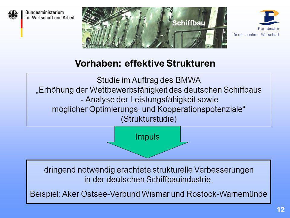 Studie im Auftrag des BMWA Erhöhung der Wettbewerbsfähigkeit des deutschen Schiffbaus - Analyse der Leistungsfähigkeit sowie möglicher Optimierungs- u