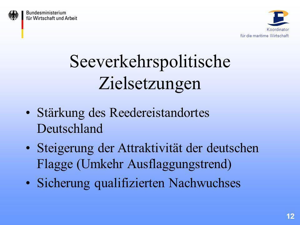 12 Koordinator für die maritime Wirtschaft Seeverkehrspolitische Zielsetzungen Stärkung des Reedereistandortes Deutschland Steigerung der Attraktivitä