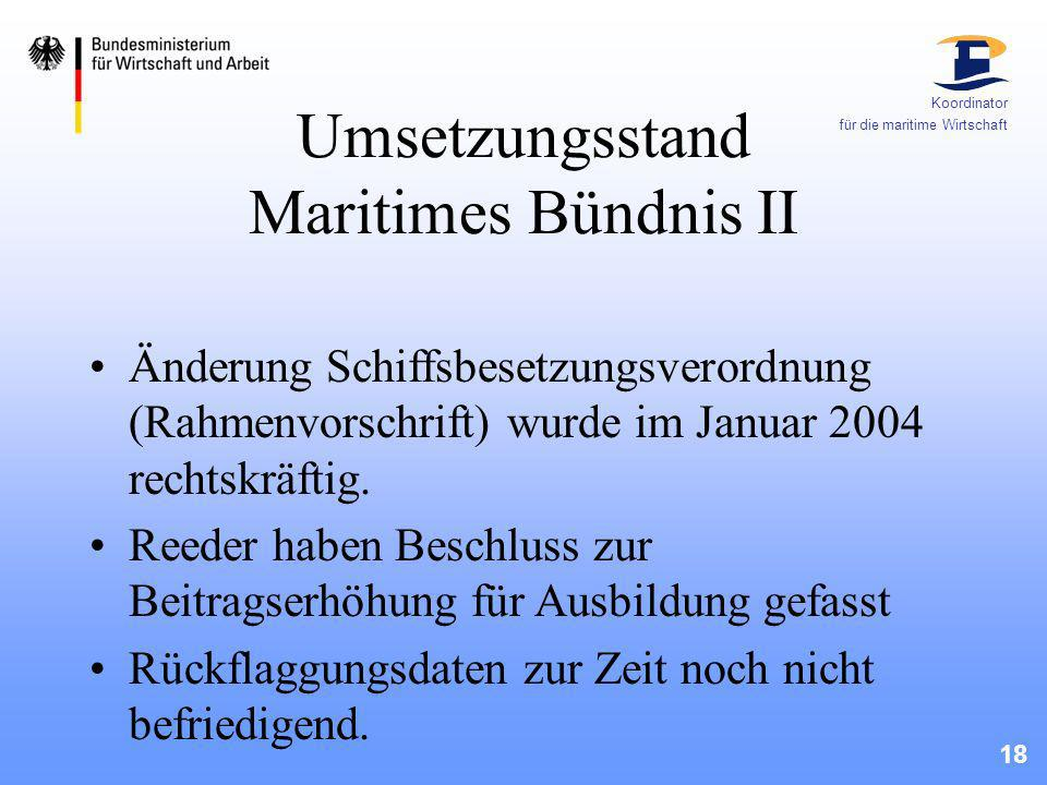 18 Koordinator für die maritime Wirtschaft Umsetzungsstand Maritimes Bündnis II Änderung Schiffsbesetzungsverordnung (Rahmenvorschrift) wurde im Janua