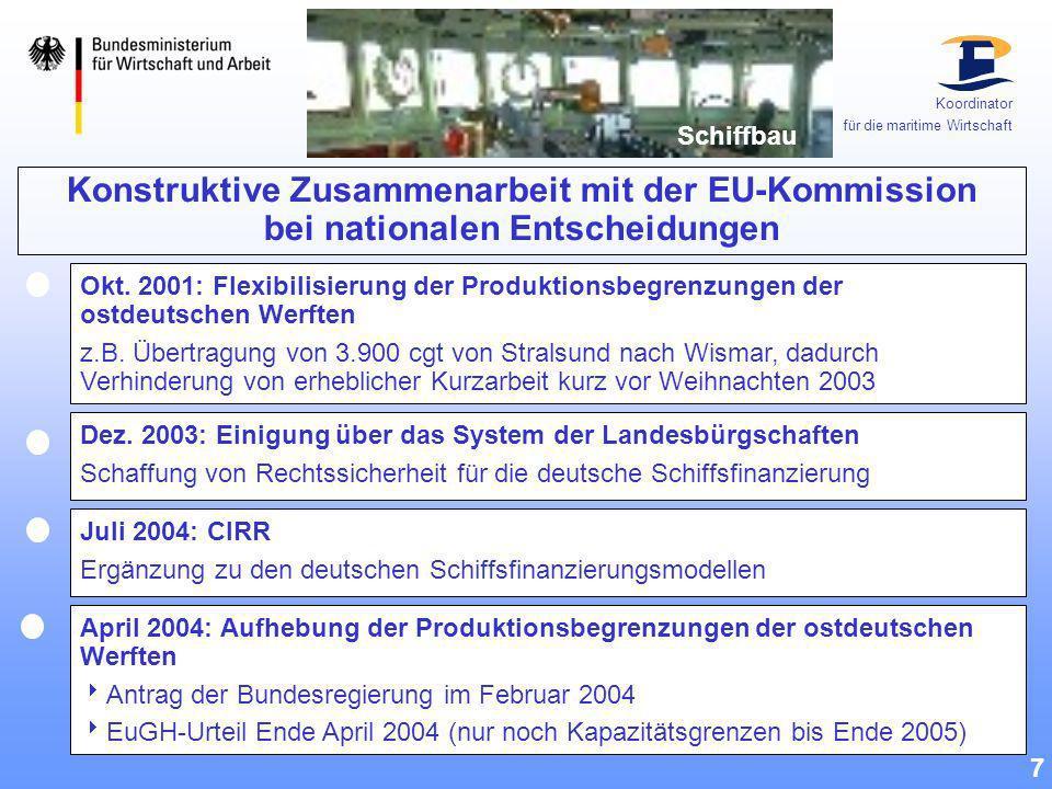 Konstruktive Zusammenarbeit mit der EU-Kommission bei nationalen Entscheidungen Okt. 2001: Flexibilisierung der Produktionsbegrenzungen der ostdeutsch