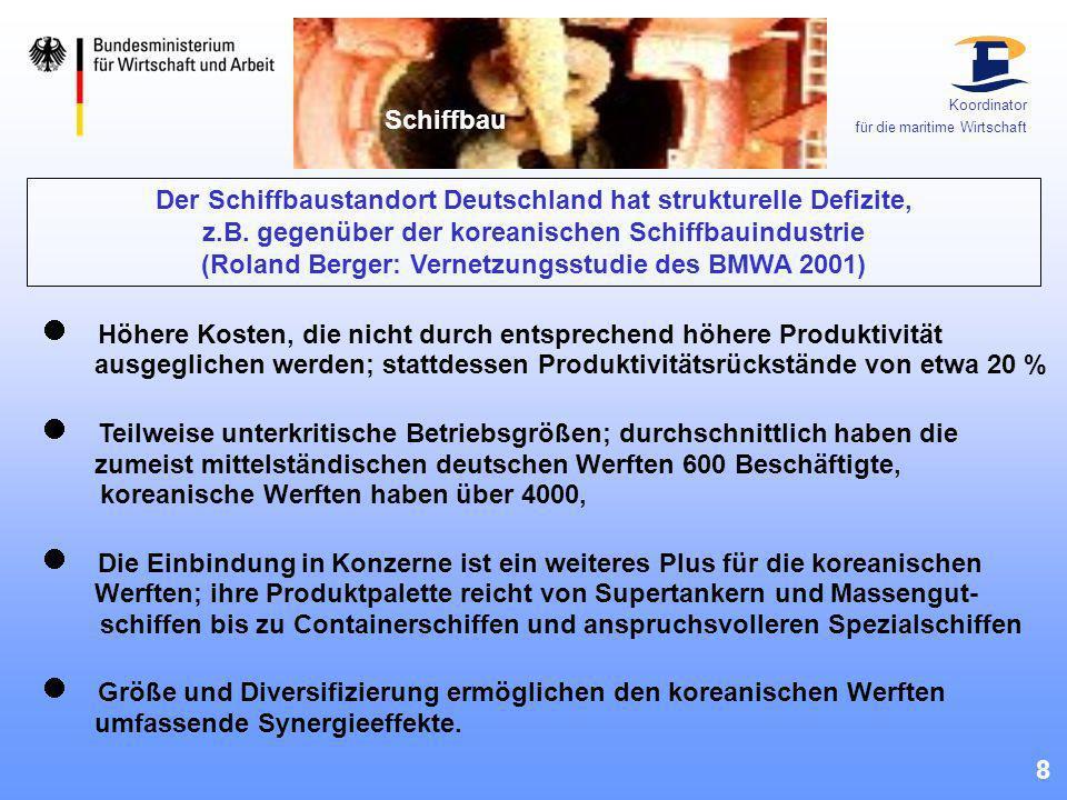 Der Schiffbaustandort Deutschland hat strukturelle Defizite, z.B. gegenüber der koreanischen Schiffbauindustrie (Roland Berger: Vernetzungsstudie des
