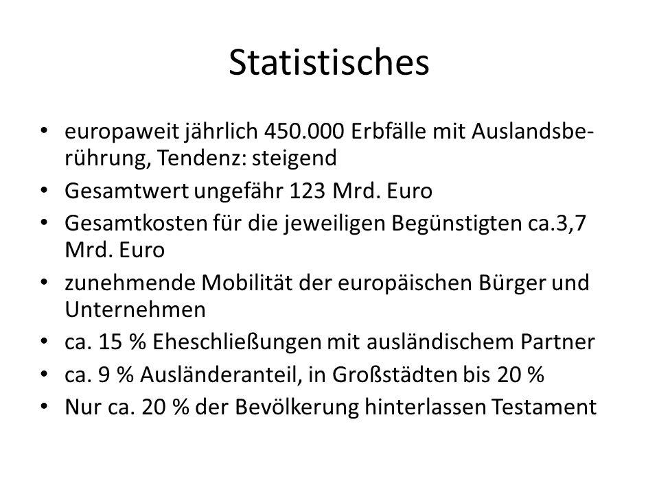 Statistisches europaweit jährlich 450.000 Erbfälle mit Auslandsbe- rührung, Tendenz: steigend Gesamtwert ungefähr 123 Mrd. Euro Gesamtkosten für die j