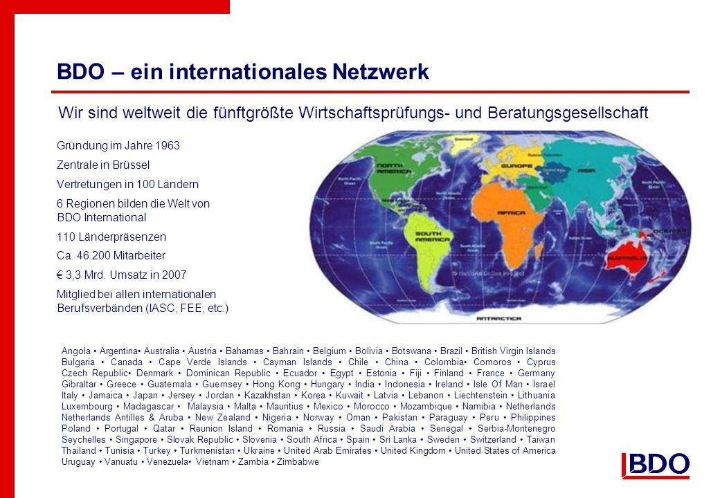 BDO – ein internationales Netzwerk Gründung im Jahre 1963 Zentrale in Brüssel Vertretungen in 100 Ländern 6 Regionen bilden die Welt von BDO International 110 Länderpräsenzen Ca.