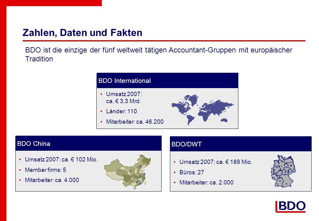 Zahlen, Daten und Fakten BDO/DWT Umsatz 2007: ca. 189 Mio. Büros: 27 Mitarbeiter: ca. 2.000 BDO International Umsatz 2007: ca. 3,3 Mrd. Länder: 110 Mi