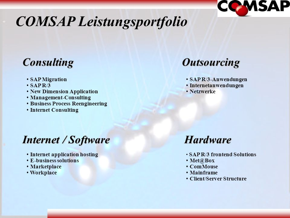 Projektmethodik Die COMSAP orientiert sich an der SAP-Projektmethodik ASAP, allerdings in einer vereinfachten und gekürzten Art und Weise.