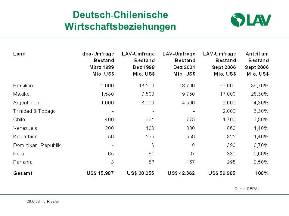 20.6.08 - J.Rissler Deutsch - Chilenische Wirtschaftsbeziehungen Quelle:CEPAL
