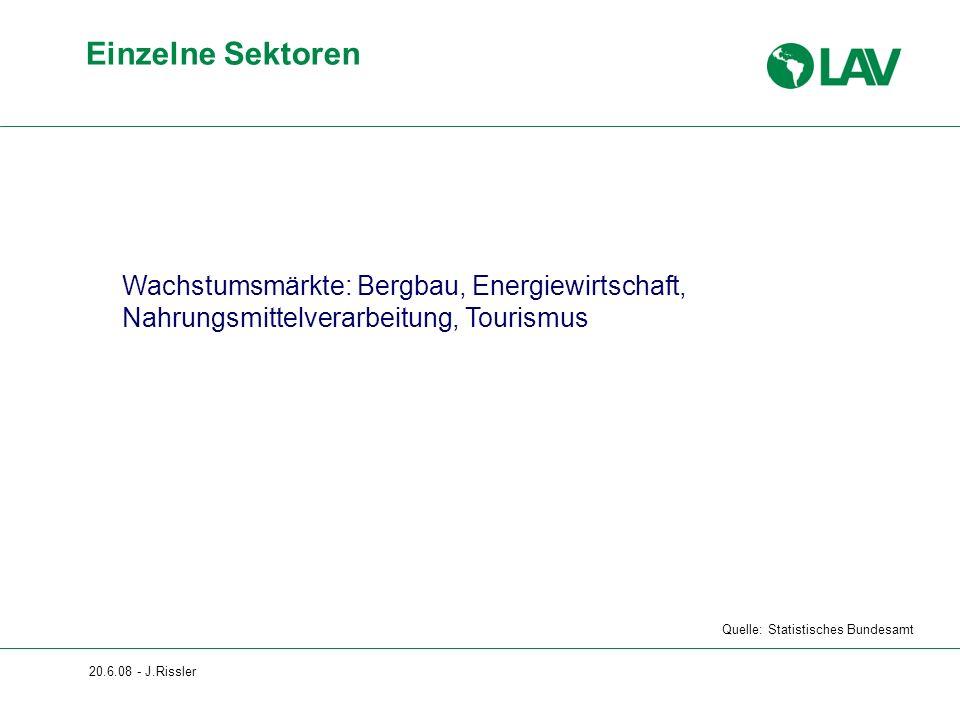 20.6.08 - J.Rissler Einzelne Sektoren Quelle: Statistisches Bundesamt Wachstumsmärkte: Bergbau, Energiewirtschaft, Nahrungsmittelverarbeitung, Tourism