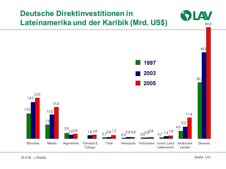 20.6.08 - J.Rissler Deutsche Direktinvestitionen in Lateinamerika und der Karibik (Mrd. US$) 1997 2003 2005 Quelle: LAV