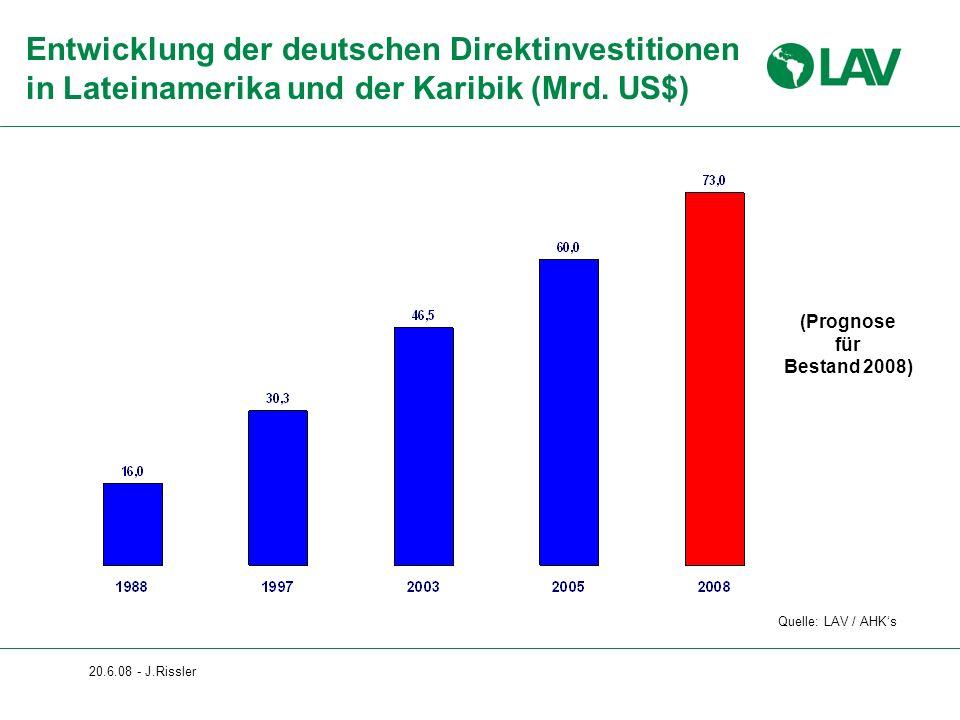 Entwicklung der deutschen Direktinvestitionen in Lateinamerika und der Karibik (Mrd. US$) Quelle: LAV / AHKs (Prognose für Bestand 2008)