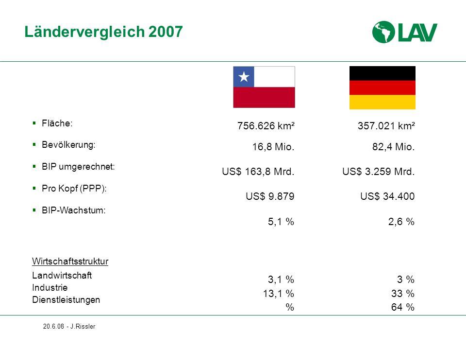 20.6.08 - J.Rissler Ländervergleich 2007 Fläche: Bevölkerung: BIP umgerechnet: Pro Kopf (PPP): BIP-Wachstum: Wirtschaftsstruktur Landwirtschaft Indust