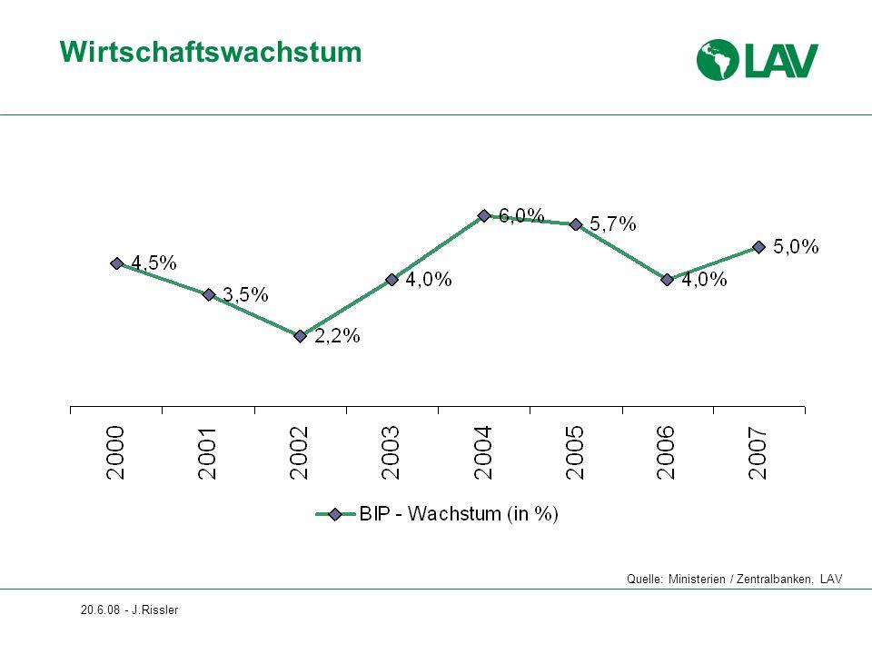 20.6.08 - J.Rissler Wirtschaftswachstum Quelle: Ministerien / Zentralbanken, LAV