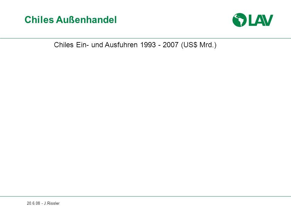 20.6.08 - J.Rissler Chiles Außenhandel Chiles Ein- und Ausfuhren 1993 - 2007 (US$ Mrd.)