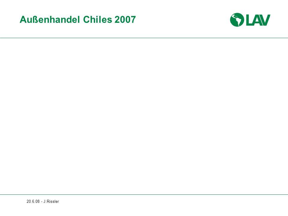 20.6.08 - J.Rissler Außenhandel Chiles 2007