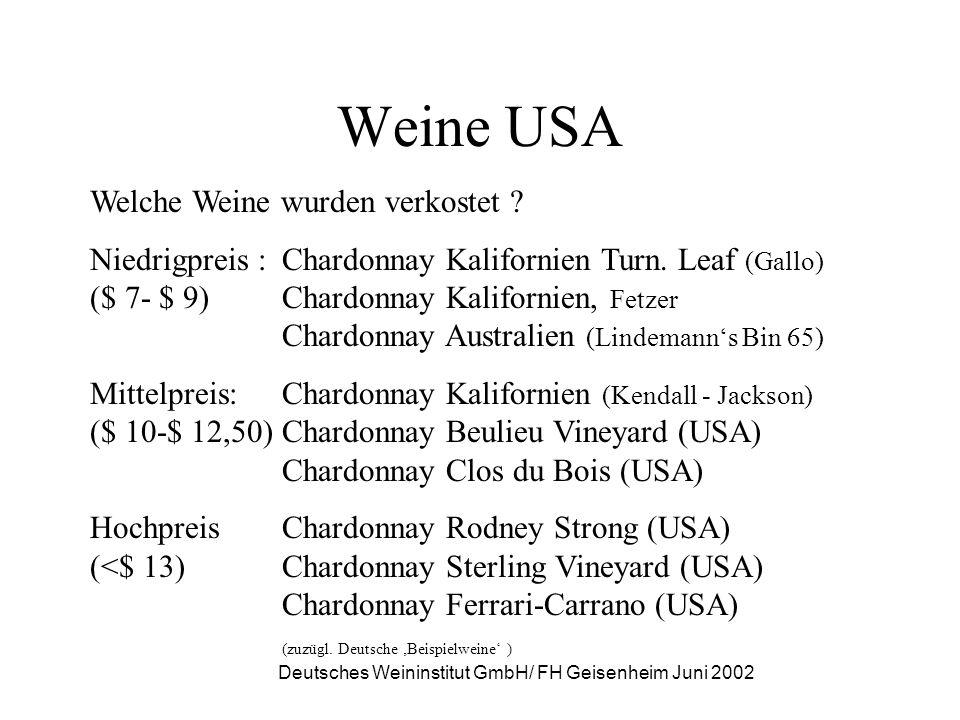 Deutsches Weininstitut GmbH/ FH Geisenheim Juni 2002 Weine USA Welche Weine wurden verkostet ? Niedrigpreis : Chardonnay Kalifornien Turn. Leaf (Gallo