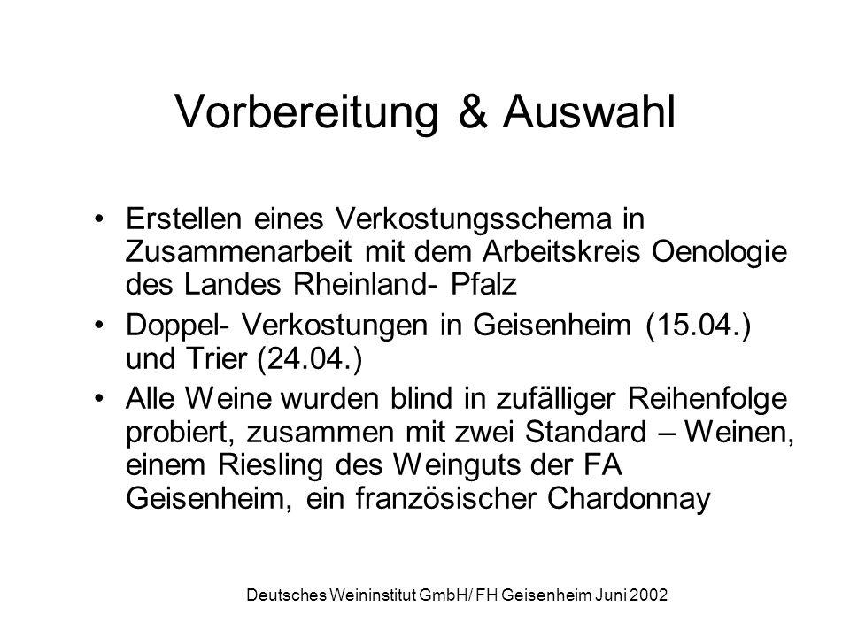 Deutsches Weininstitut GmbH/ FH Geisenheim Juni 2002 Vorbereitung & Auswahl Erstellen eines Verkostungsschema in Zusammenarbeit mit dem Arbeitskreis O