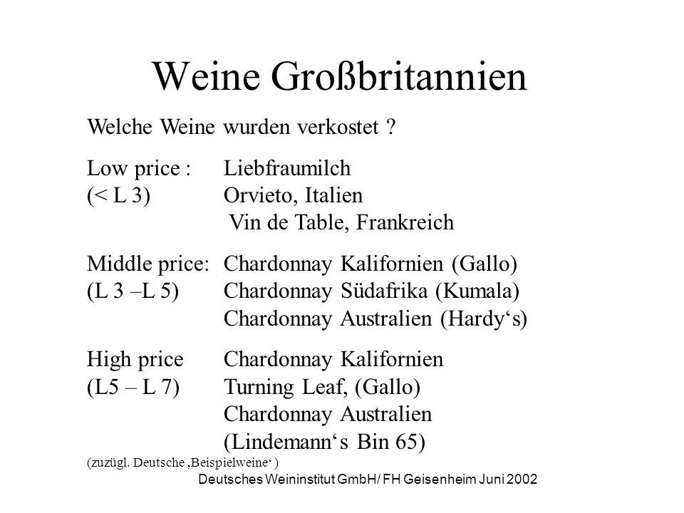 Deutsches Weininstitut GmbH/ FH Geisenheim Juni 2002 Weine Großbritannien Welche Weine wurden verkostet ? Low price : Liebfraumilch (< L 3)Orvieto, It