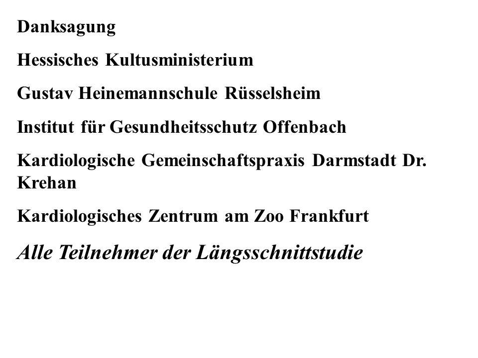 Danksagung Hessisches Kultusministerium Gustav Heinemannschule Rüsselsheim Institut für Gesundheitsschutz Offenbach Kardiologische Gemeinschaftspraxis Darmstadt Dr.
