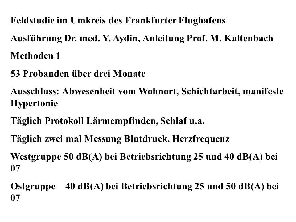 Feldstudie im Umkreis des Frankfurter Flughafens Ausführung Dr. med. Y. Aydin, Anleitung Prof. M. Kaltenbach Methoden 1 53 Probanden über drei Monate
