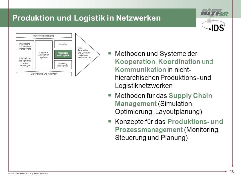 © DITF Denkendorf – Management Research. 10 Produktion und Logistik in Netzwerken Methoden und Systeme der Kooperation, Koordination und Kommunikation