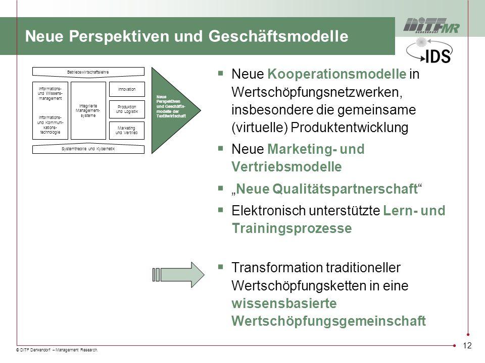 © DITF Denkendorf – Management Research. 12 Neue Perspektiven und Geschäftsmodelle Neue Kooperationsmodelle in Wertschöpfungsnetzwerken, insbesondere