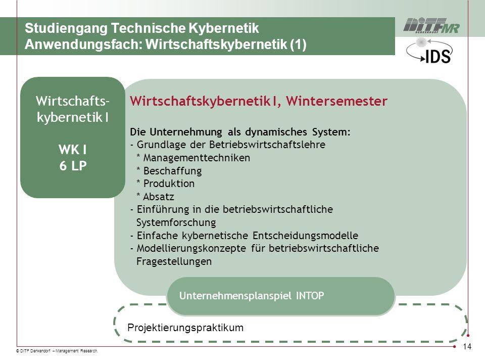 © DITF Denkendorf – Management Research. 14 Wirtschaftskybernetik I, Wintersemester Die Unternehmung als dynamisches System: - Grundlage der Betriebsw