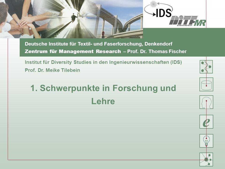 © DITF Denkendorf – Management Research.